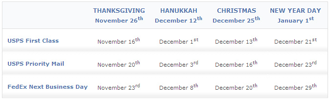 mpix holida cut-off dates
